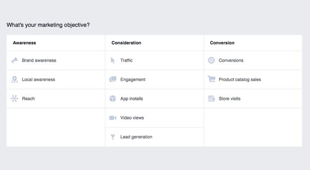 Facebook Marketing Objective