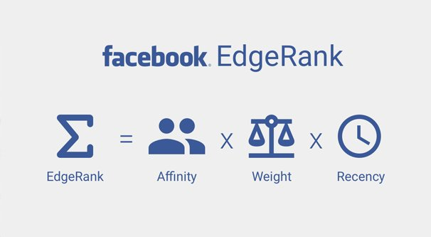 Facebook Edgerank Icon