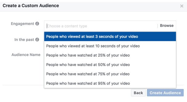Retargeting to Video Audience